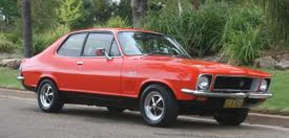 Aussie Car Loans Calculator